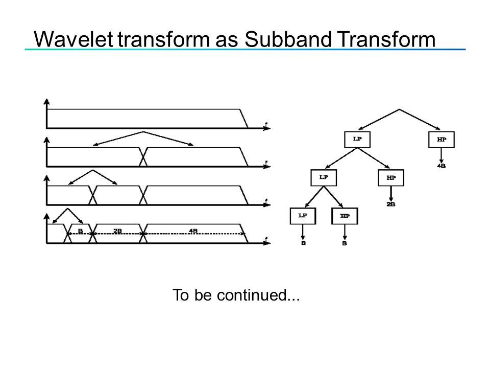 Wavelet transform as Subband Transform To be continued...