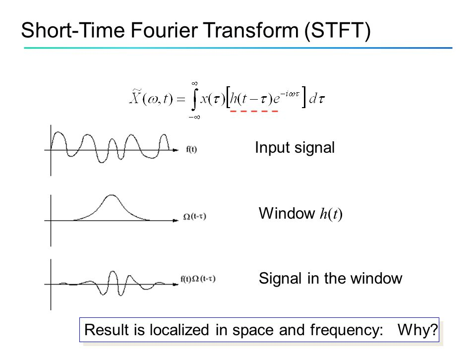 Short-Time Fourier Transform (STFT) Window h(t) Signal in the window Result is localized in space and frequency: Why.