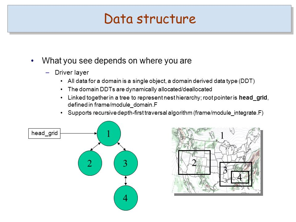 What you see depends on where you are –Driver layer All data for a domain is a single object, a domain derived data type (DDT) The domain DDTs are dynamically allocated/deallocated Linked together in a tree to represent nest hierarchy; root pointer is head_grid, defined in frame/module_domain.F Supports recursive depth-first traversal algorithm (frame/module_integrate.F) 1 2 4 3 head_grid 1 4 32 Data structure
