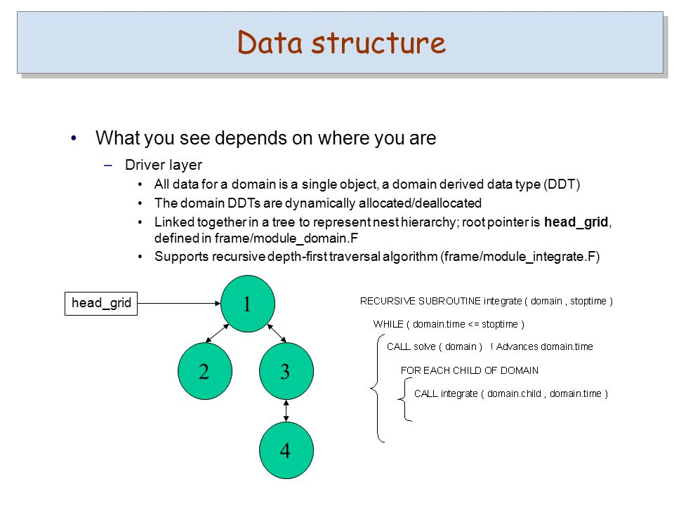 What you see depends on where you are –Driver layer All data for a domain is a single object, a domain derived data type (DDT) The domain DDTs are dynamically allocated/deallocated Linked together in a tree to represent nest hierarchy; root pointer is head_grid, defined in frame/module_domain.F Supports recursive depth-first traversal algorithm (frame/module_integrate.F) head_grid 1 4 32