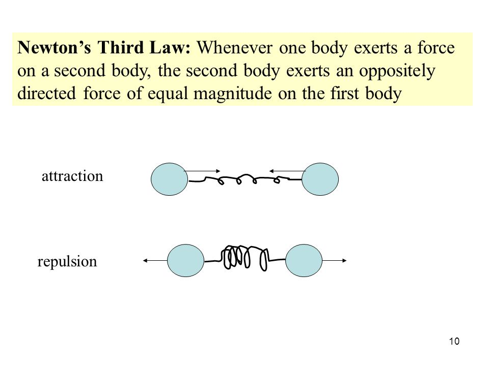 10 Newton's Third Law: Whenever one body exerts a force on a second body, the second body exerts an oppositely directed force of equal magnitude on the first body attraction repulsion