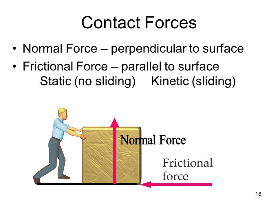 16 Contact Forces Normal Force – perpendicular to surface Frictional Force – parallel to surface Static (no sliding)Kinetic (sliding)