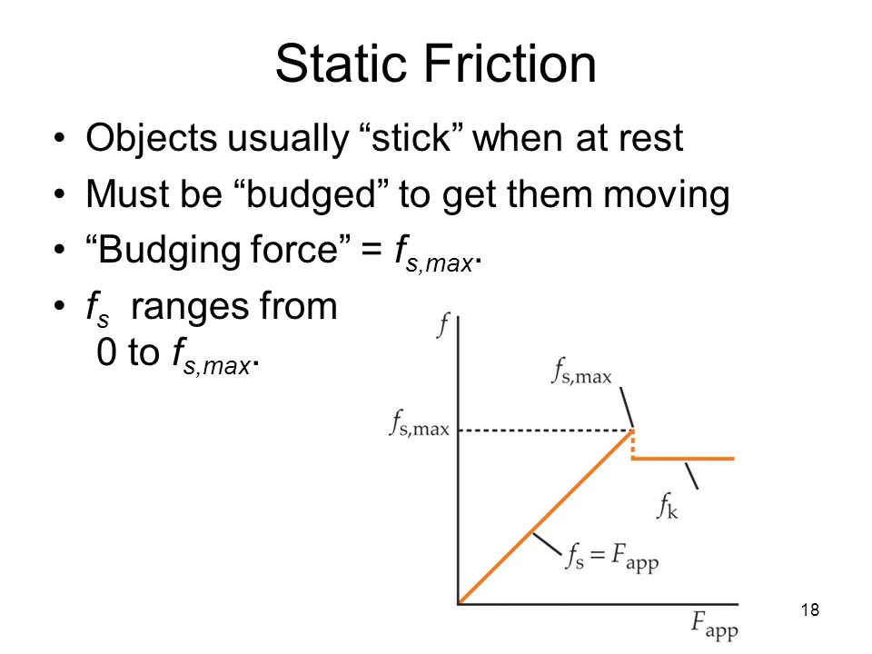 18 Static Friction Objects usually stick when at rest Must be budged to get them moving Budging force = f s,max.
