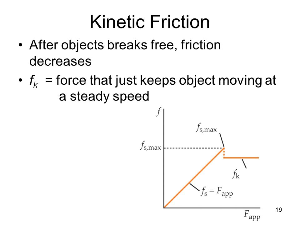 19 Kinetic Friction After objects breaks free, friction decreases f k = force that just keeps object moving at a steady speed