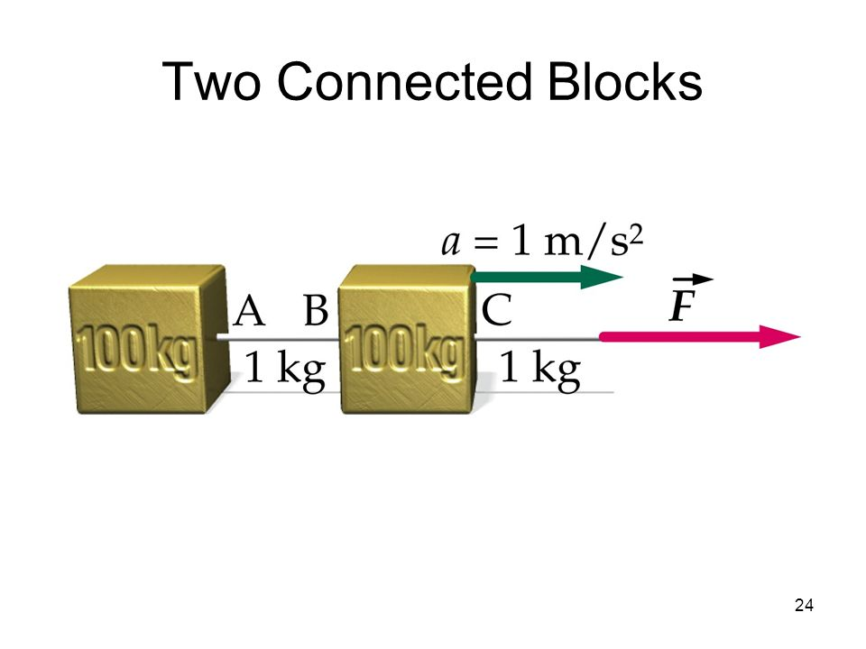 24 Two Connected Blocks