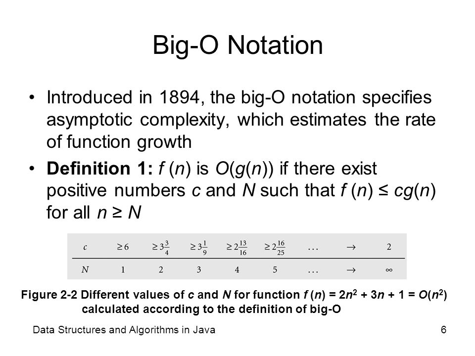big o notation Posts about big-o notation written by j2kun big components recalling the basic definition: an erdős-rényi (er) random graph with vertices and edge probability is a probability distribution over all graphs on vertices.