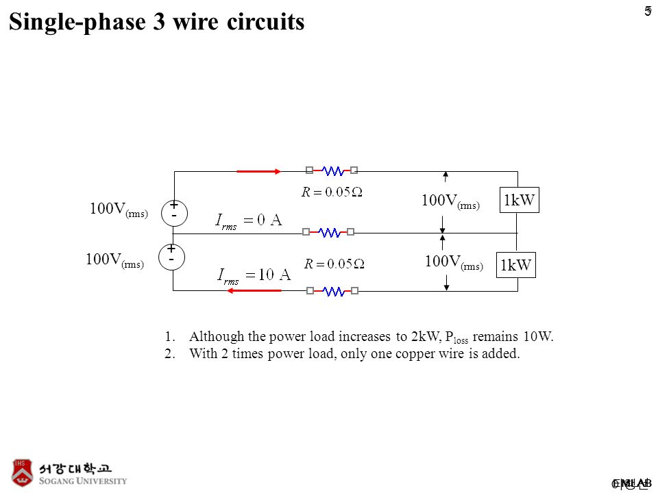 emlab polyphase circuits emlab 2 1 three phase circuits advantages three-phase to single phase diagram emlab 5 이행선 kw 100v (rms) kw 100v (rms) 1 although