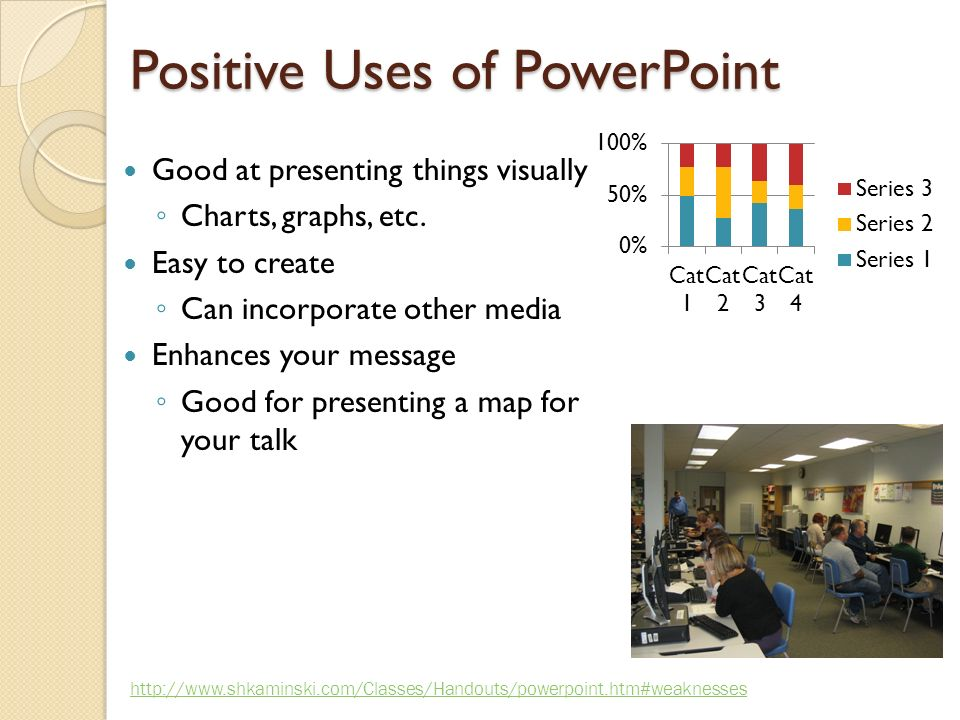 Creating a presentation and adding features  Positive Uses