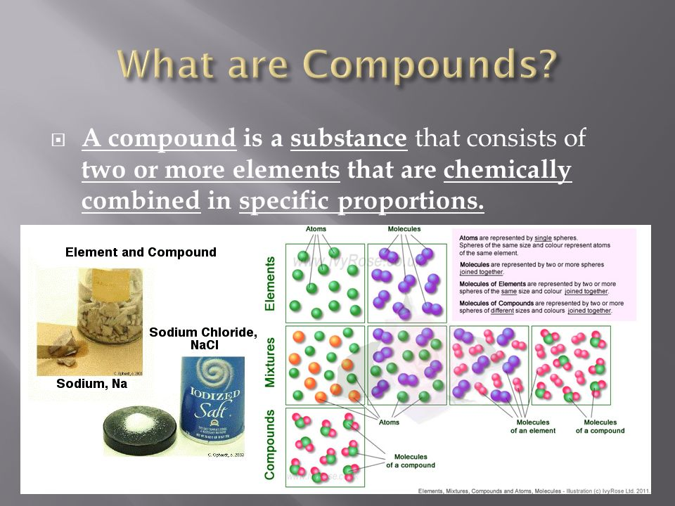 A compound is a substance that consists of two or more elements that are chemically combined in specific proportions.
