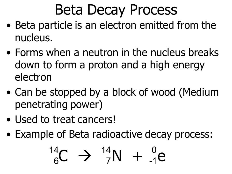 Types Of Radiation Alpha Particle Is Two Protons And Two