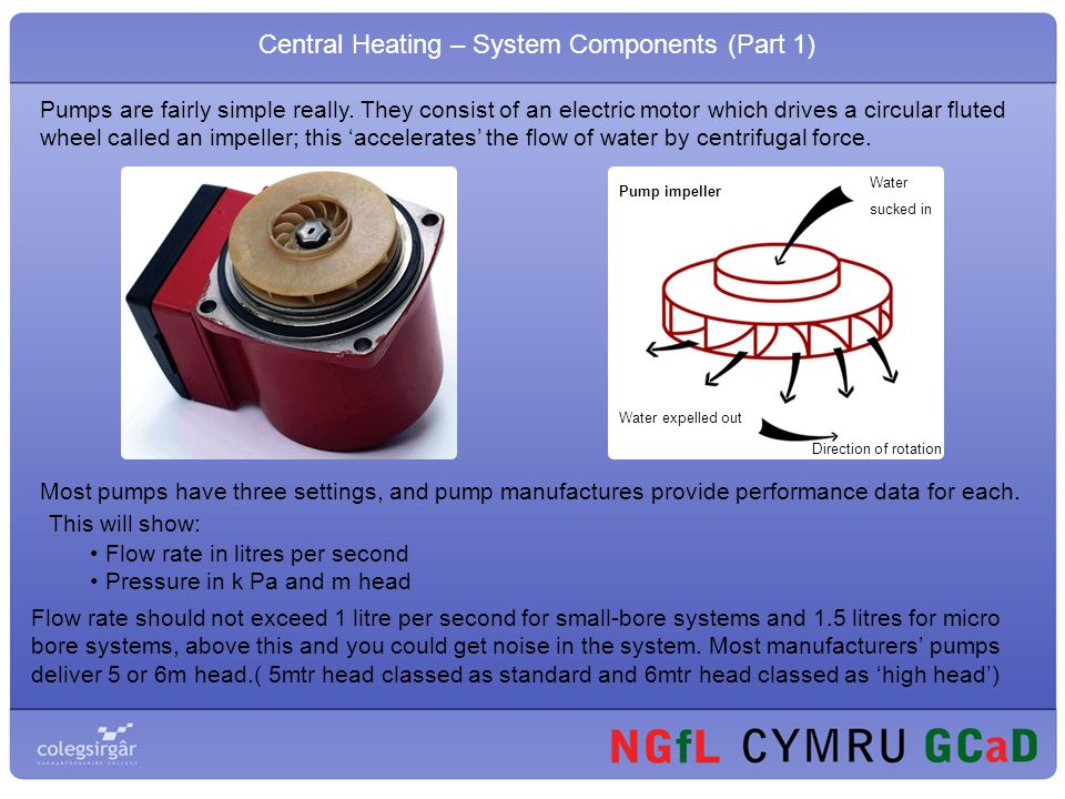 PLUMBING Presentation on Central Heating – Pump Position. - ppt download