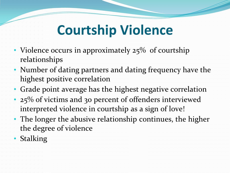 courtship violence