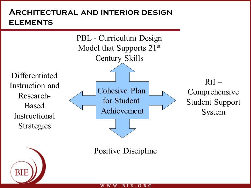 Rti Strategies Differentiated Instruction User Guide Manual That