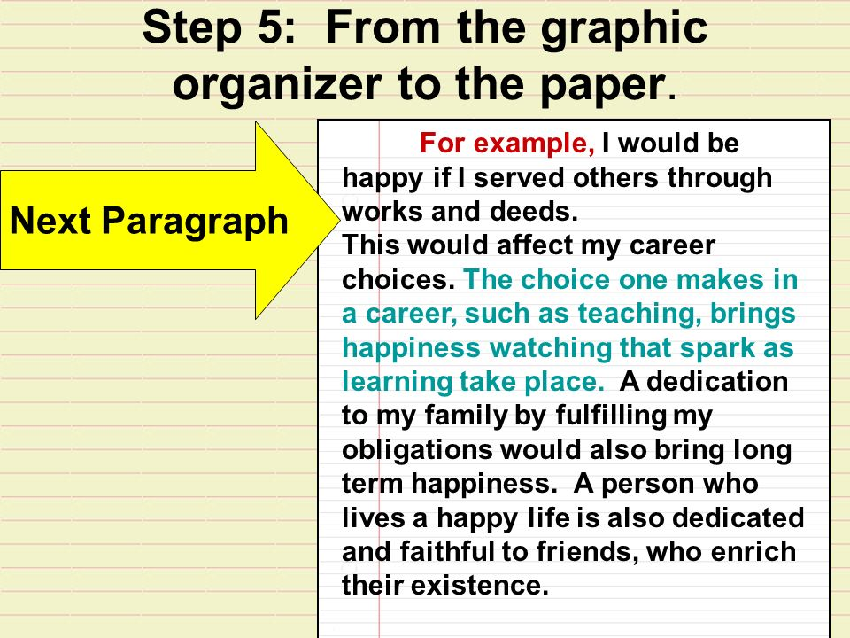 Step 5: From the graphic organizer to the paper.