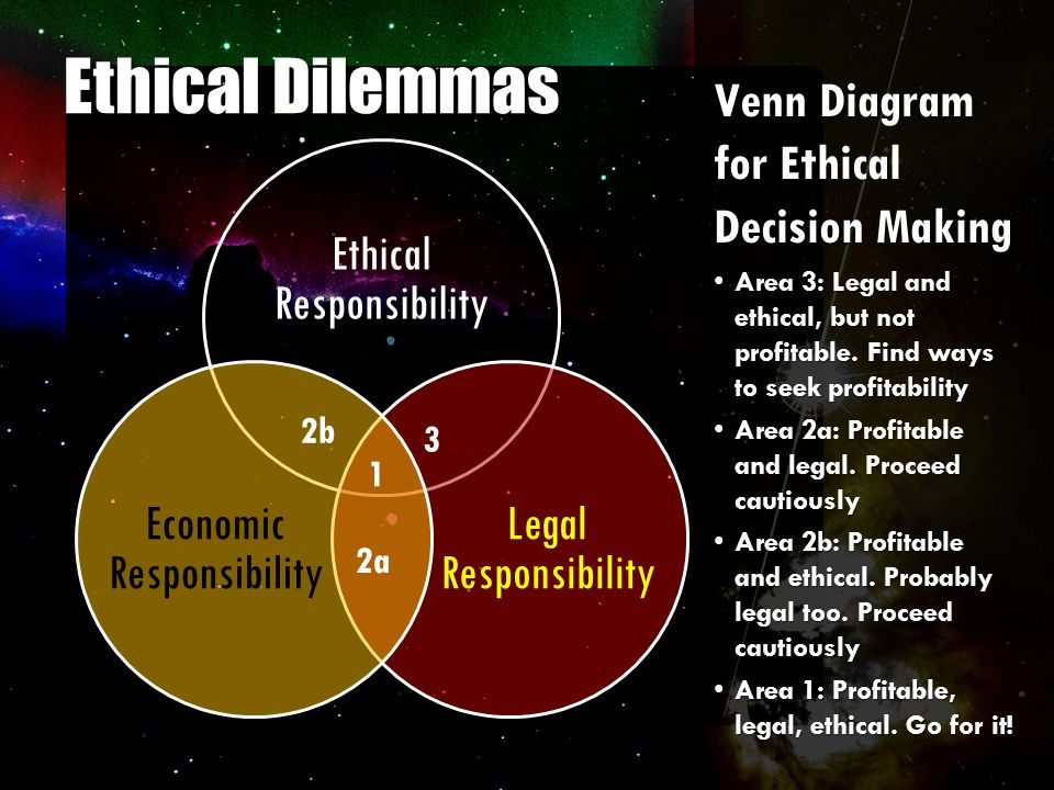 ethical dilemma and ethical lapse What is your understanding of the terms ethical dilemma and ethical lapse 1) provide an example in your life, or of someone you knew, who was faced with an ethical dilemma in the workplace without mentioning the name of the organization, describe the situation and the decision.
