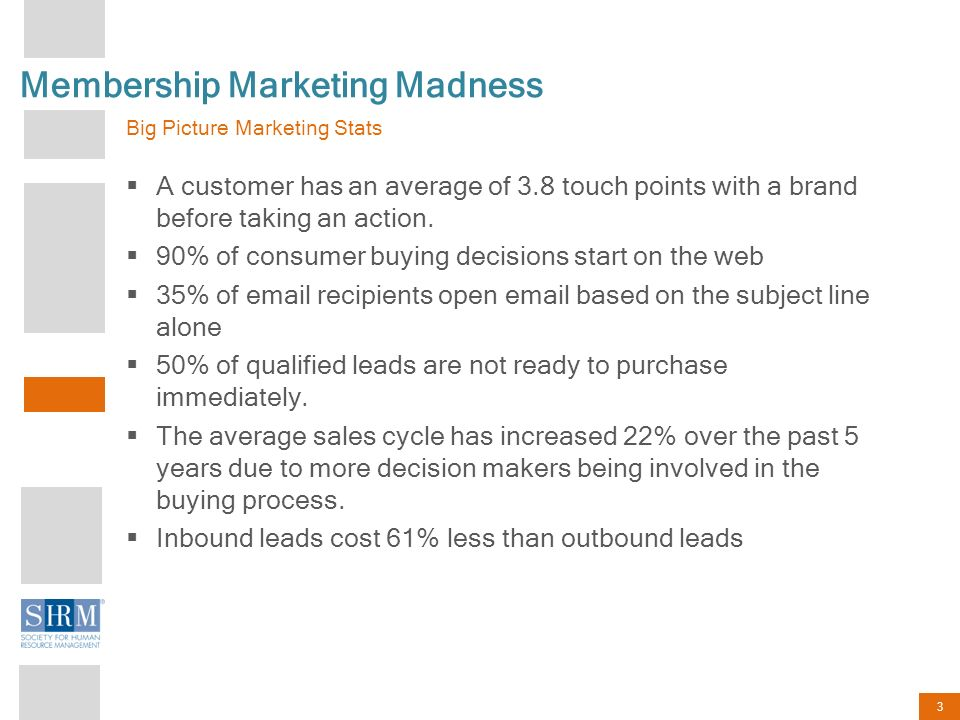 3 Membership Marketing Madness Big Picture Marketing Stats  A customer has an average of 3.8 touch points with a brand before taking an action.