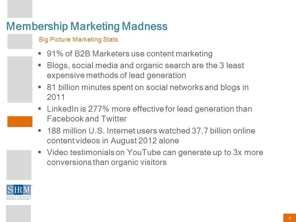 4 Membership Marketing Madness Big Picture Marketing Stats  91% of B2B Marketers use content marketing  Blogs, social media and organic search are the 3 least expensive methods of lead generation  81 billion minutes spent on social networks and blogs in 2011  LinkedIn is 277% more effective for lead generation than Facebook and Twitter  188 million U.S.