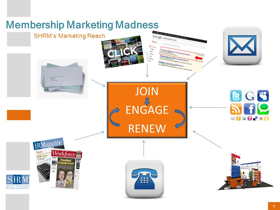 5 Membership Marketing Madness JOIN ENGAGE RENEW SHRM's Marketing Reach