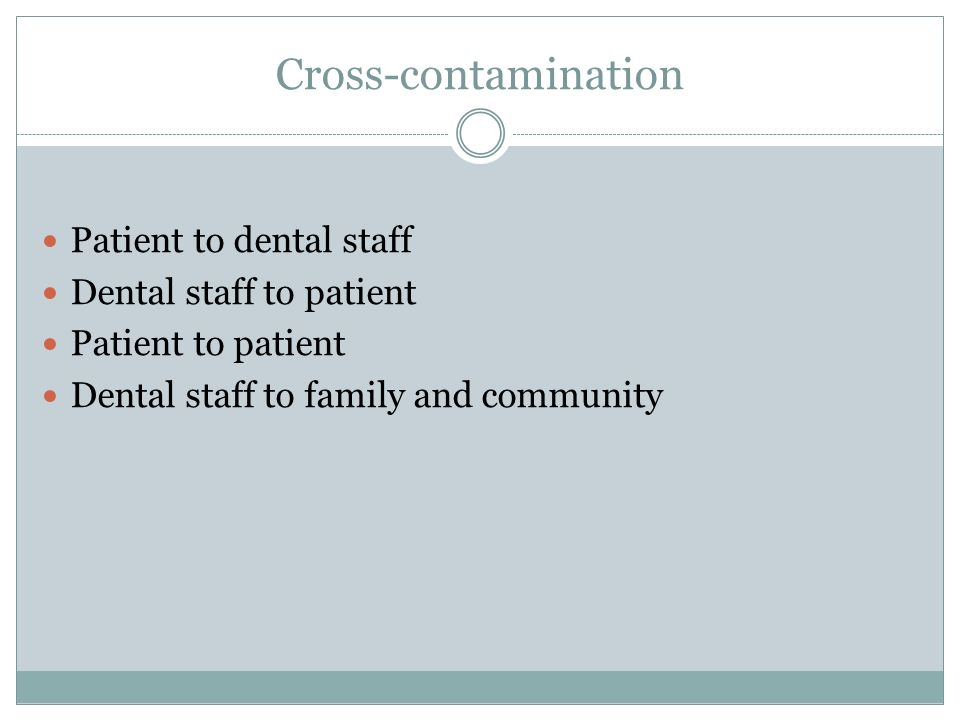 Cross-contamination Patient to dental staff Dental staff to patient Patient to patient Dental staff to family and community