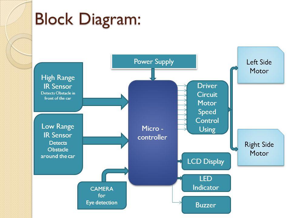 Block Diagram Smart Car - DIY Enthusiasts Wiring Diagrams •