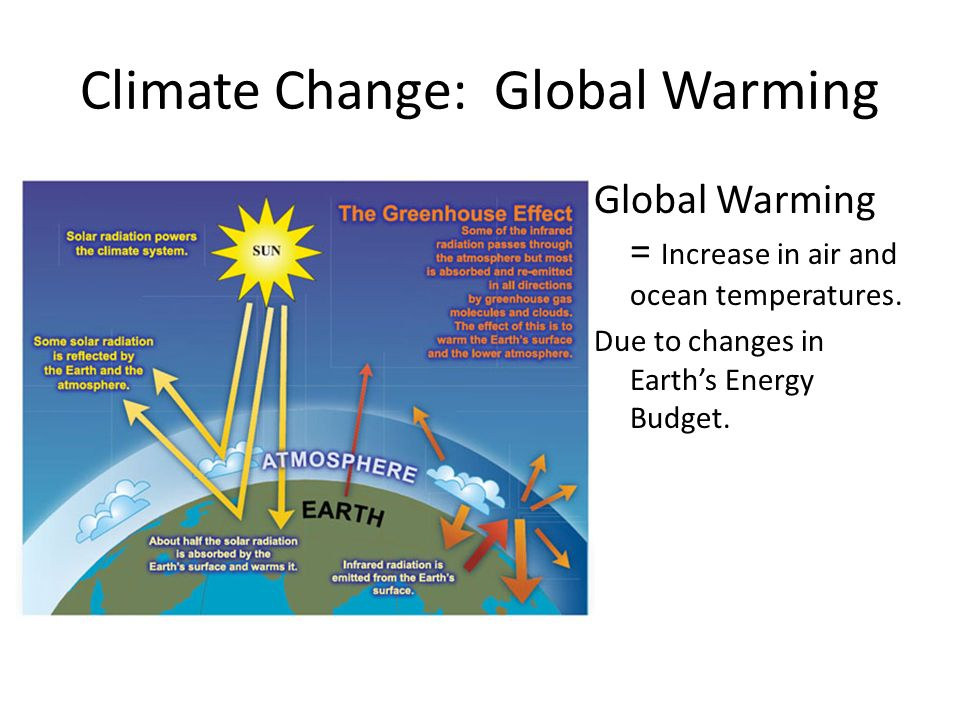 global climatic changes Global warming i: the science and modeling of climate change from the university of chicago this class describes the science of global warming and the forecast for humans' impact on earth's climate.