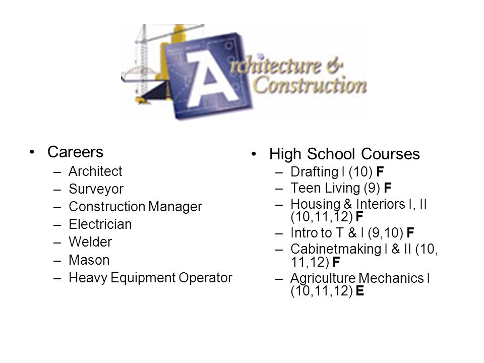 "Plan for your ""Career"" Now  To choose your concentration classes in"