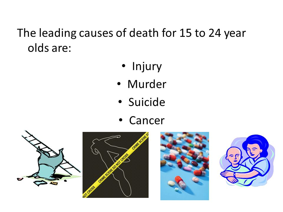 The leading causes of death for 15 to 24 year olds are: Injury Murder Suicide Cancer