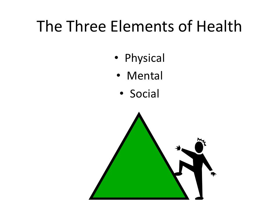 The Three Elements of Health Physical Mental Social