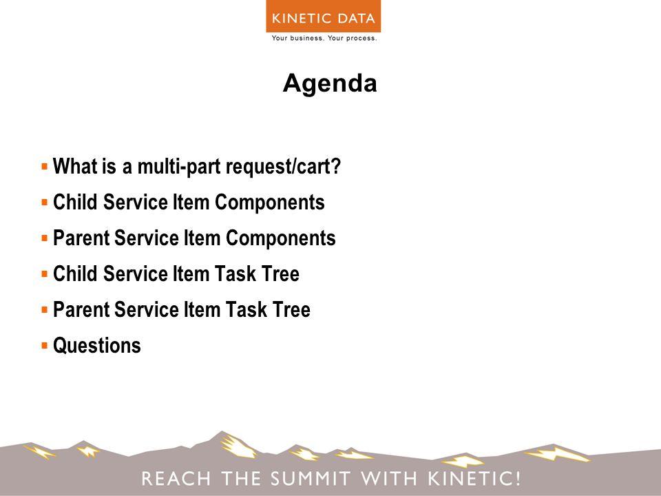 Multi-Part Requests/ Parent & Child Service Items  - ppt download