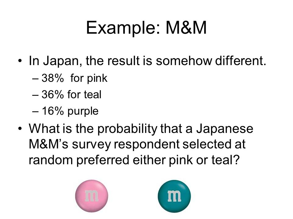 Example: M&M In Japan, the result is somehow different.