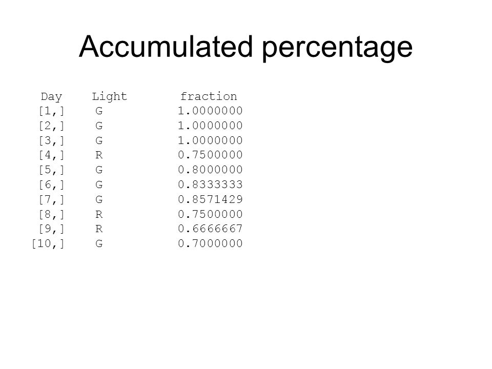 Accumulated percentage Day Light fraction [1,] G [2,] G [3,] G [4,] R [5,] G [6,] G [7,] G [8,] R [9,] R [10,] G
