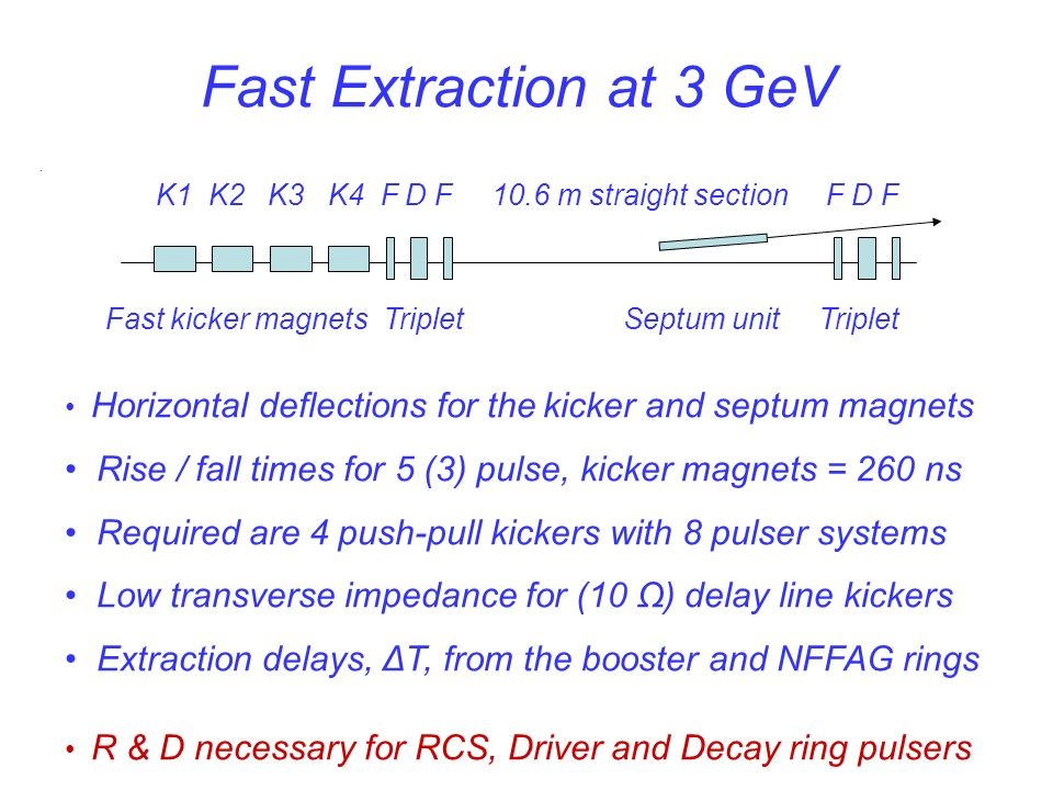 Fast Extraction at 3 GeV.