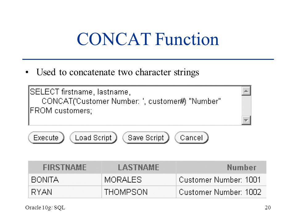 Chapter 10 Selected Single-Row Functions Oracle 10g: SQL