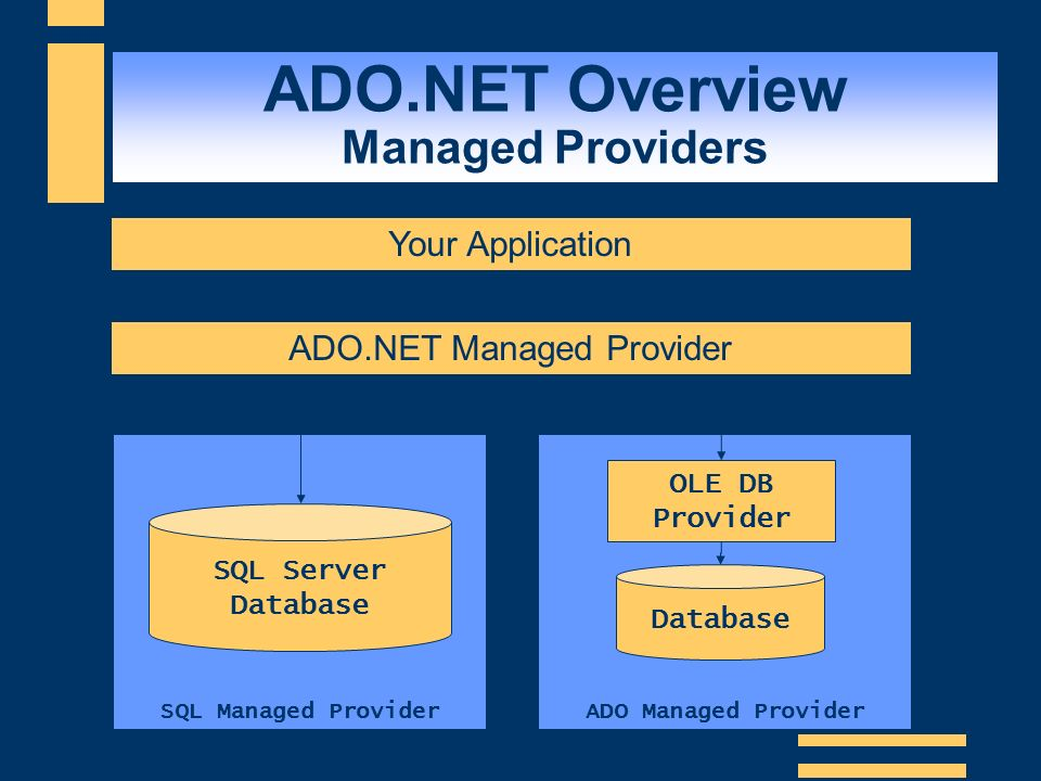 Databases and Data Access  Introduction to ADO NET  ADO