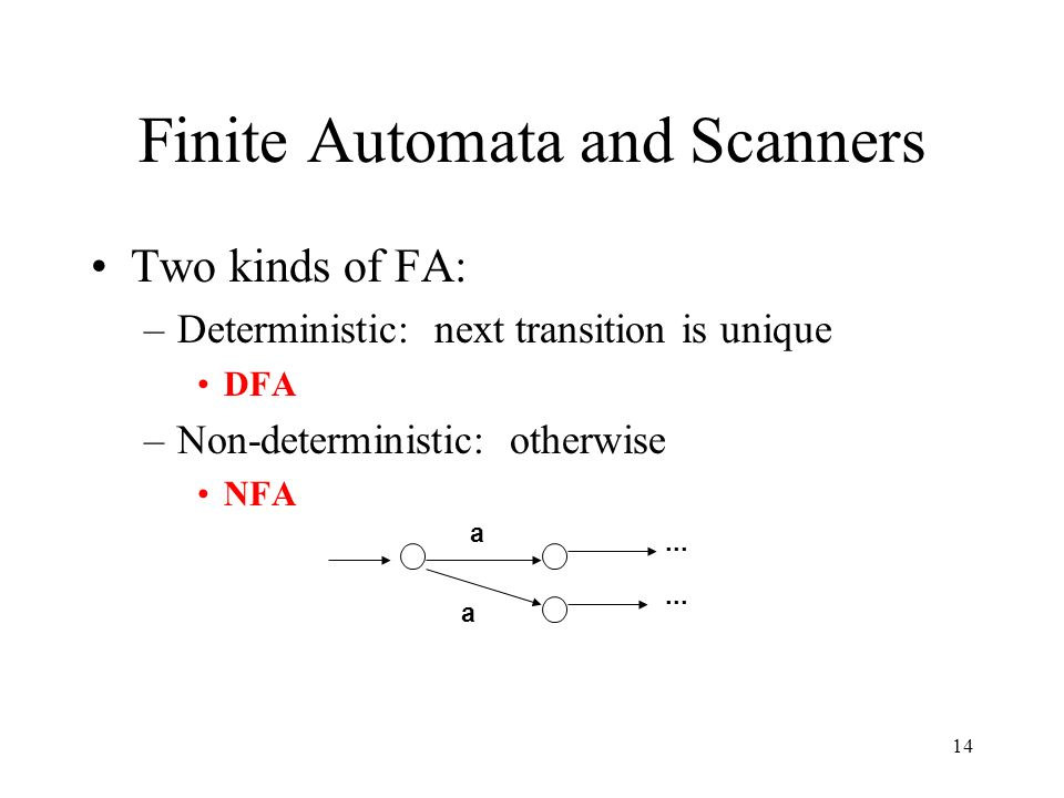 14 Finite Automata and Scanners Two kinds of FA: –Deterministic: next transition is unique DFA –Non-deterministic: otherwise NFA...