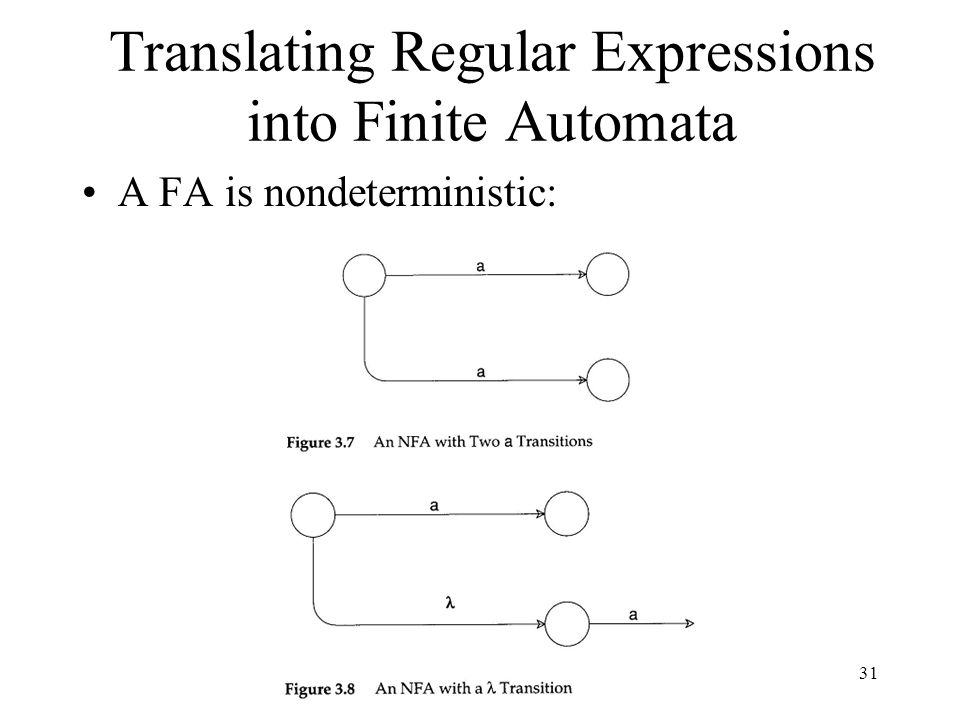 31 Translating Regular Expressions into Finite Automata A FA is nondeterministic: