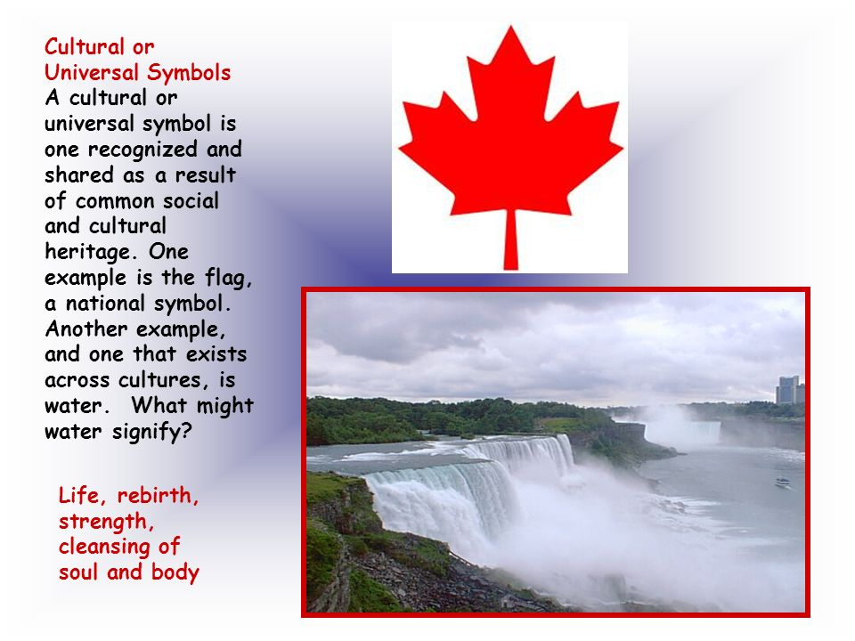 And Symbol An Object A Setting An Animal Or A Person That