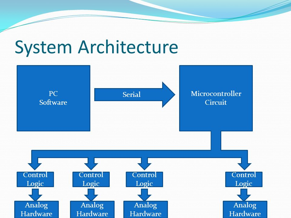 Pleasant Alex Apel Stephen Rashid Justin Robinson Overview System Wiring Database Denligelartorg