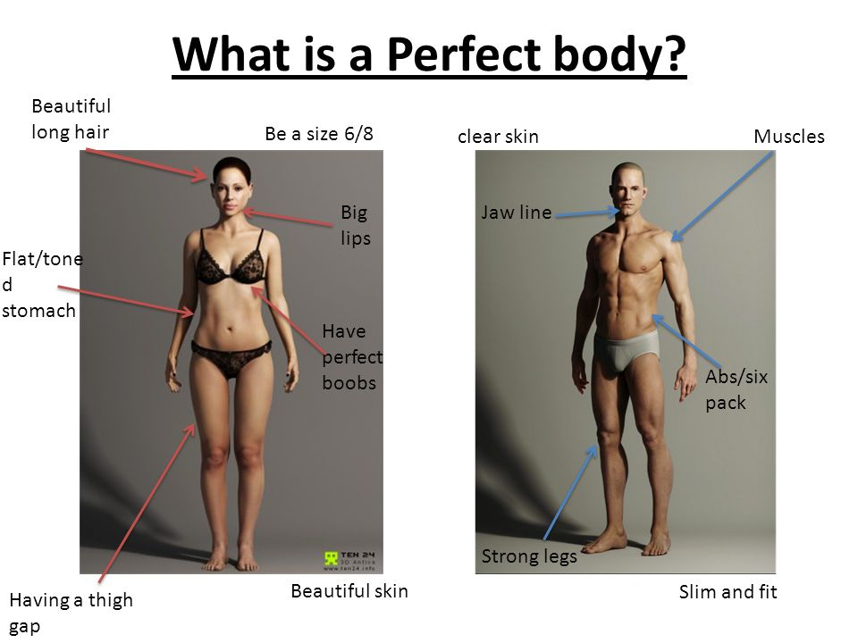 What Is A Perfect Body