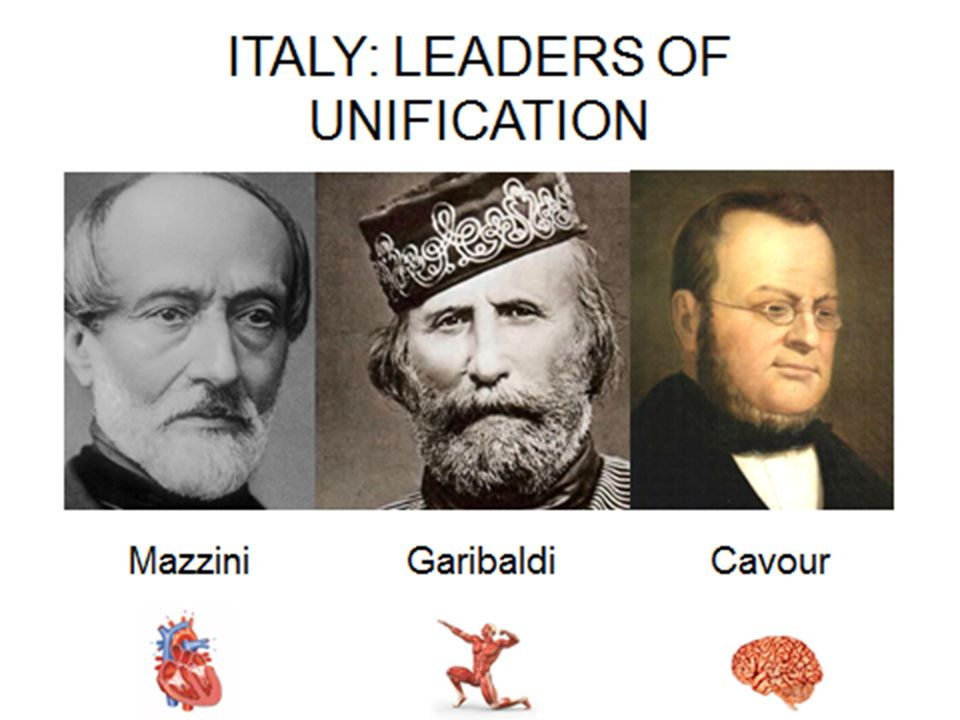 Ap World History The Rise Of Nationalism In Italy And Germany Ppt
