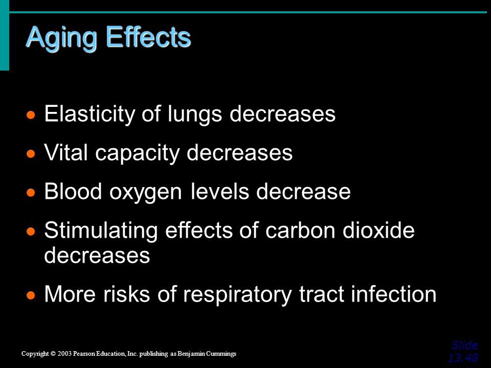 Aging Effects Slide Copyright © 2003 Pearson Education, Inc.