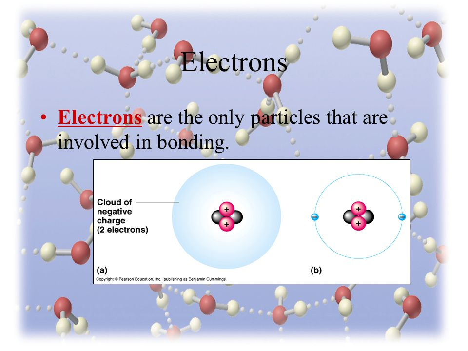 Electrons Electrons are the only particles that are involved in bonding.