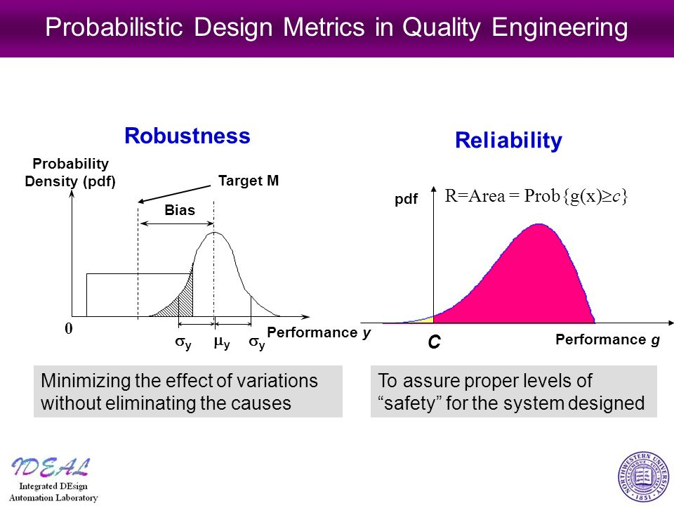 Probabilistic Approach To Design Under Uncertainty Dr Wei Chen Associate Professor Integrated Design Automation Laboratory Ideal Department Of Mechanical Ppt Download