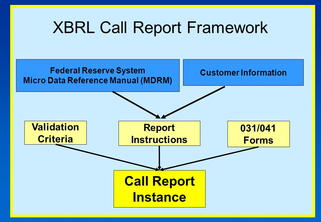 Applying Xbrl Us Bank Regulators Call Report Modernization