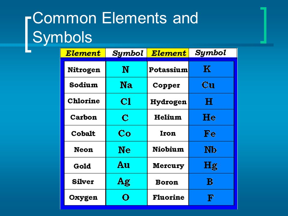 Periodic table of elements gold silver helium oxygen mercury 17 common elements and symbols urtaz Image collections