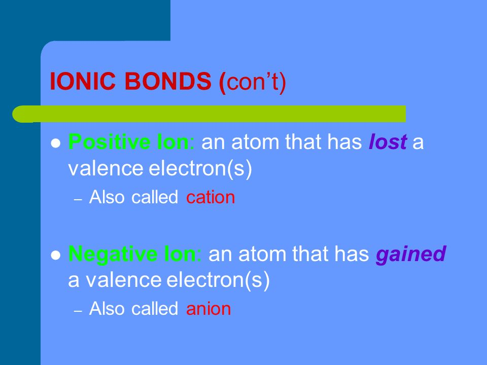 IONIC BONDS (con't) Positive Ion: an atom that has lost a valence electron(s) – Also called cation Negative Ion: an atom that has gained a valence electron(s) – Also called anion