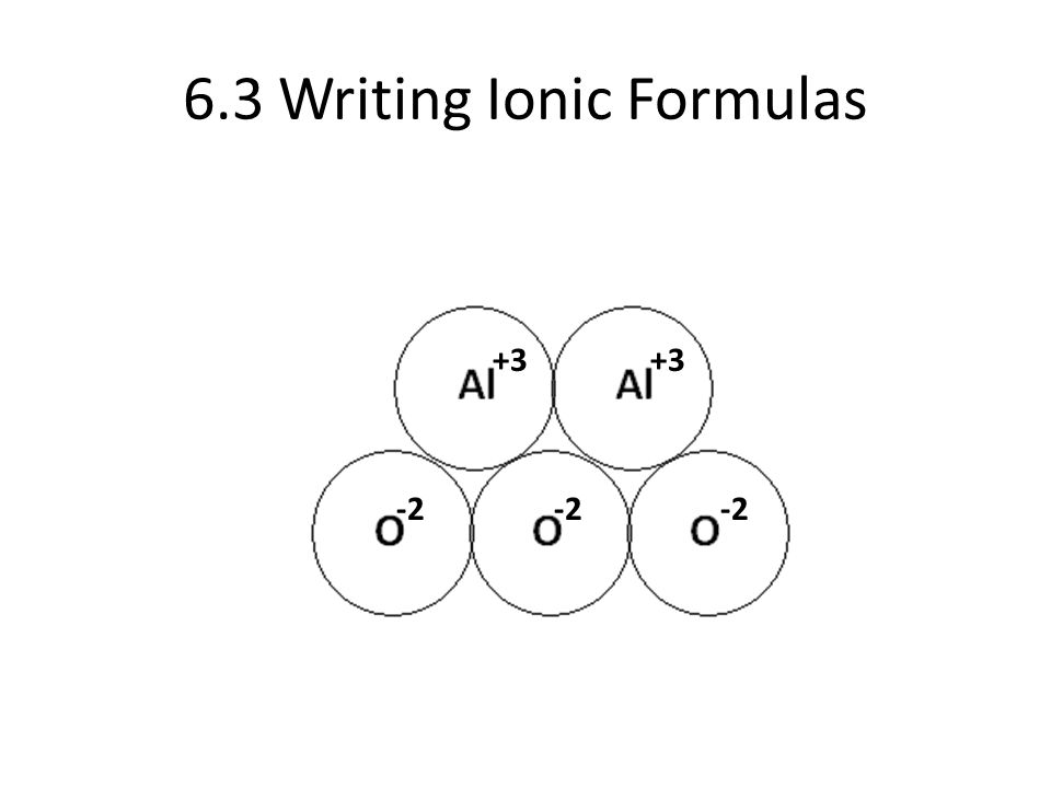 Chapter 6 Ionic And Covalent Bonds And Formulas In Our Last Unit
