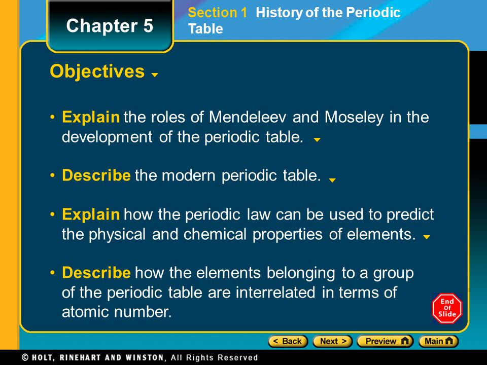 objectives explain the roles of mendeleev and moseley in the development of the periodic table