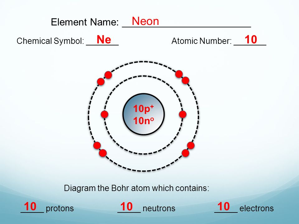 Neon Bohr Diagram Of Element Product Wiring Diagrams
