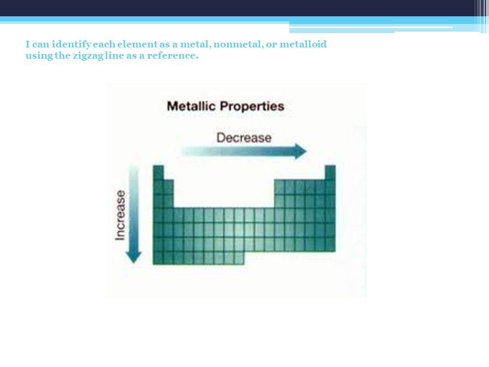 Energy Level Diagram Mendelevium Trusted Wiring Diagrams